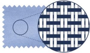 Vải dệt Polin