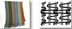 Vải dệt kim đan dọc kiểu Raschel