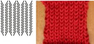 Vải Rib